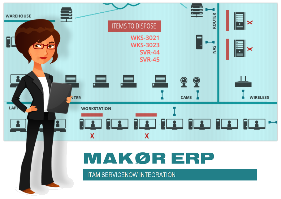 Makor Launches ITAM ServiceNow Integration